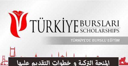 المنحة التركية و خطوات التقديم عليها